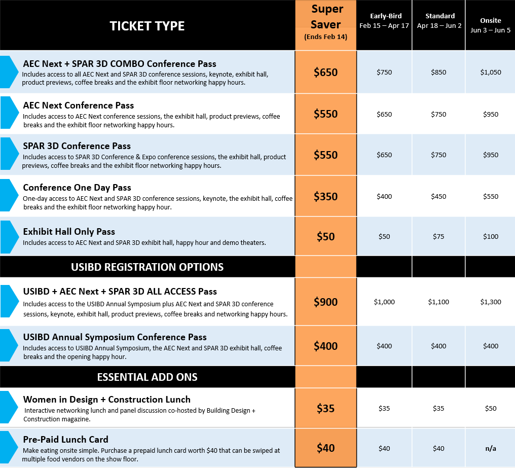 2020 pricing and packages
